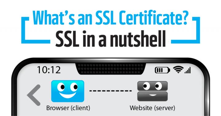 SSL/TLS Handshake banner