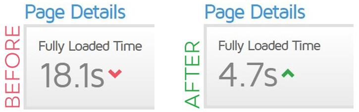 I make website faster